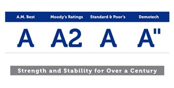 "4 key financial ratings from AM Best A, Moody's A2, Standard & Poor A, and Demotech A"" Strength and Stability for Over a Century"